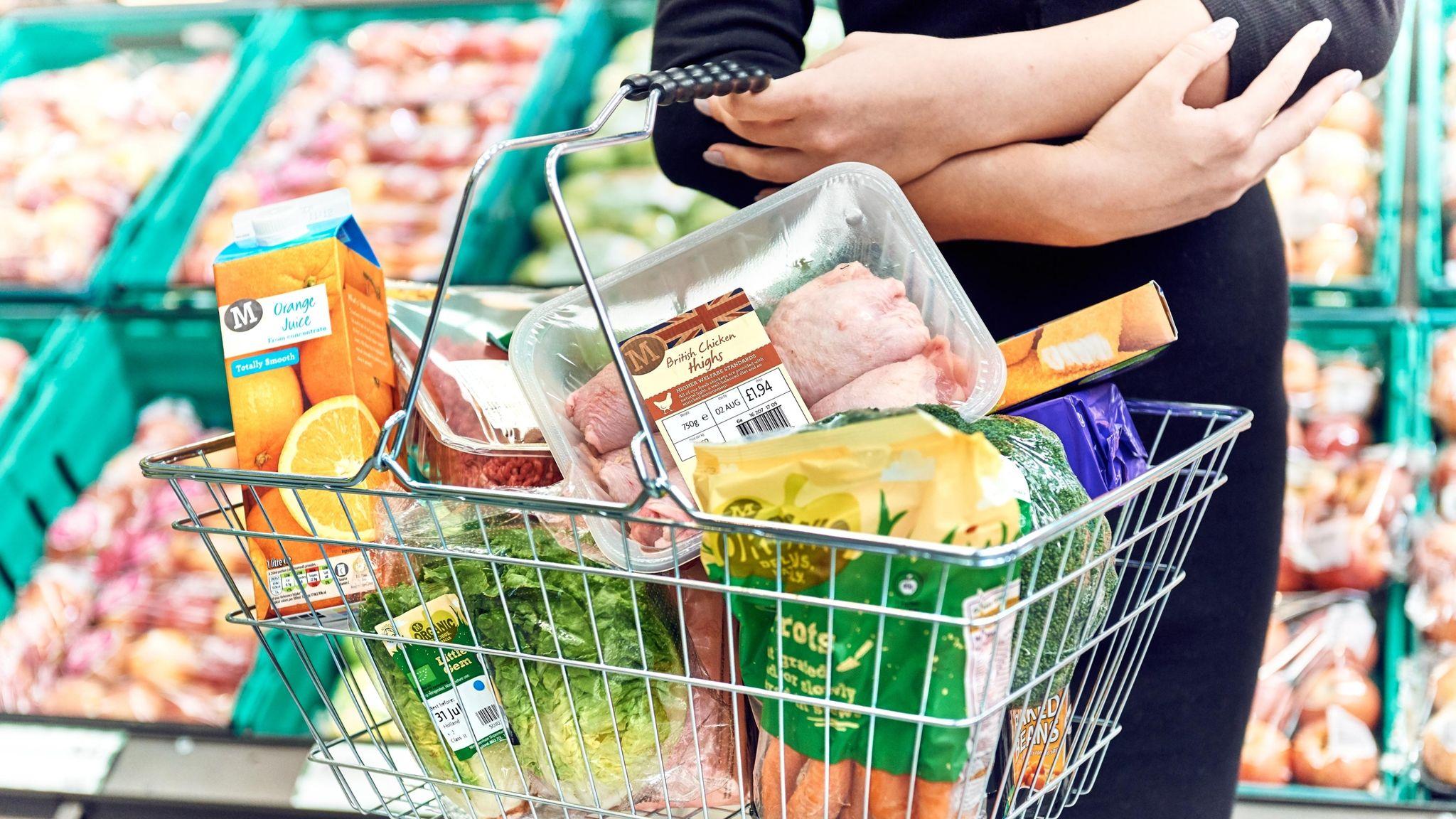 أسعار الأغذية