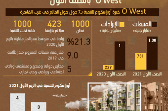 مبيعات مشروع O West 